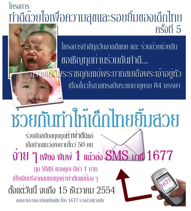 Khon Kaen Community – Thailand